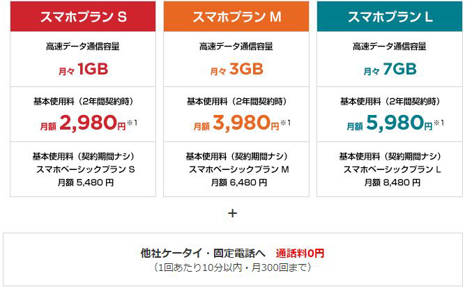 【Y!mobile】Android Oneスマホ「507SH」のスペックや価格、評価まとめ03
