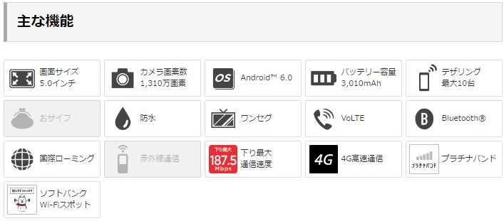 【Y!mobile】Android Oneスマホ「507SH」のスペックや価格、評価まとめ04